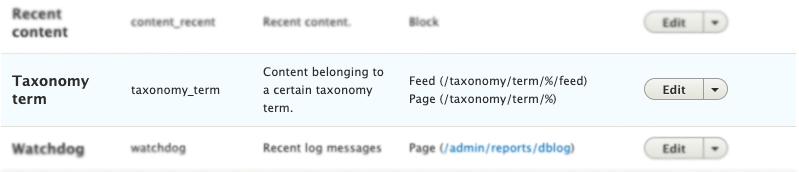 Also change the view called Taxonomy Term
